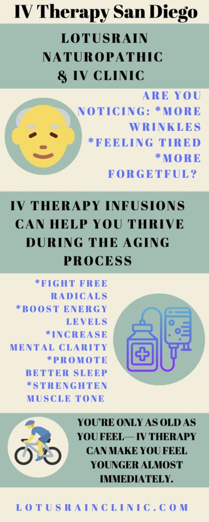 Can IV Therapy Help With Anti Aging?