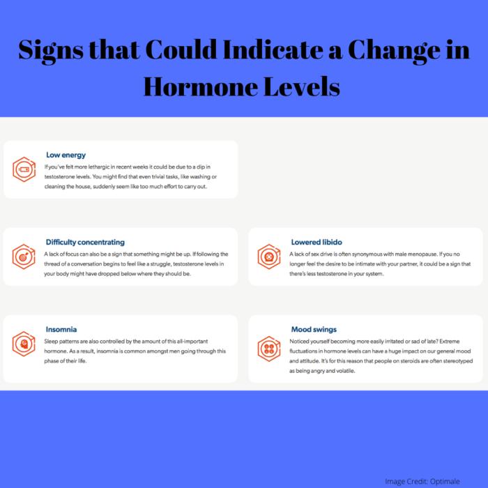 , Hormone Balance, LotusRain Naturopathic Clinic